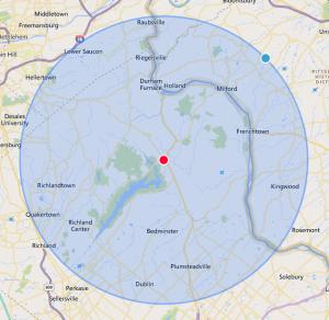 Ottsville radius